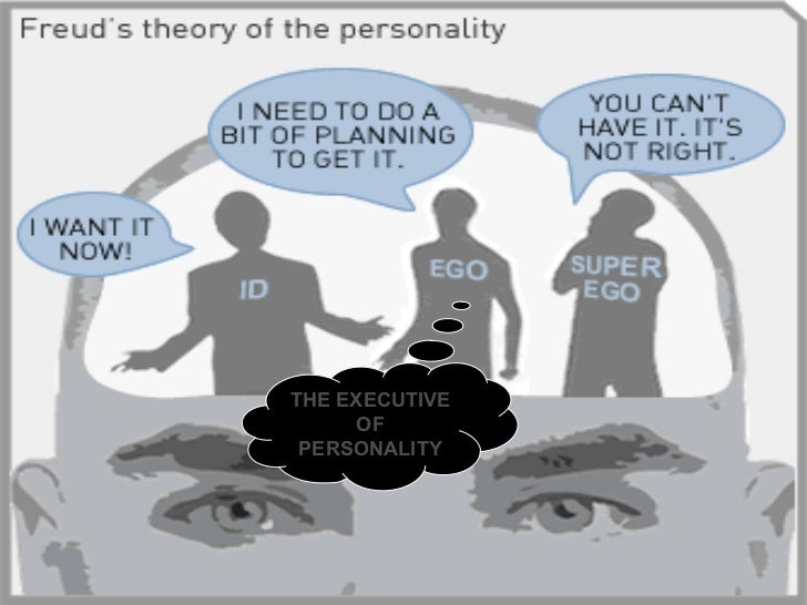freuds personality structure Sigmund freud pioneered personality psychology what is the structure and  development of personality, according to sigmund freud and his successors (ie .