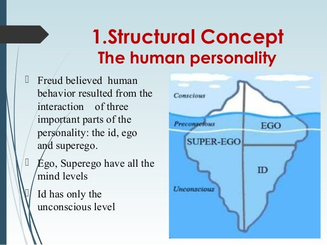 a look at freuds three aspects of our personality id ego and the super ego Id is an important part of our personality  id, and super ego  psychoanalytic theory - psychoanalytic theory personality according to sigmund freud.