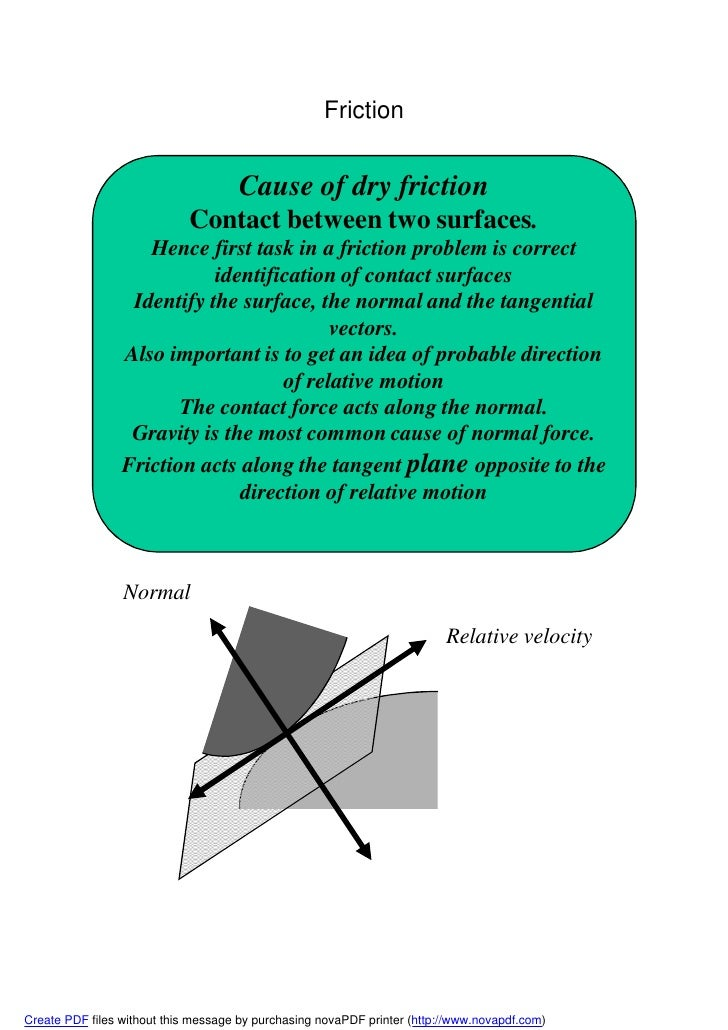 Friction                                        Cause of dry friction                              Contact between two sur...