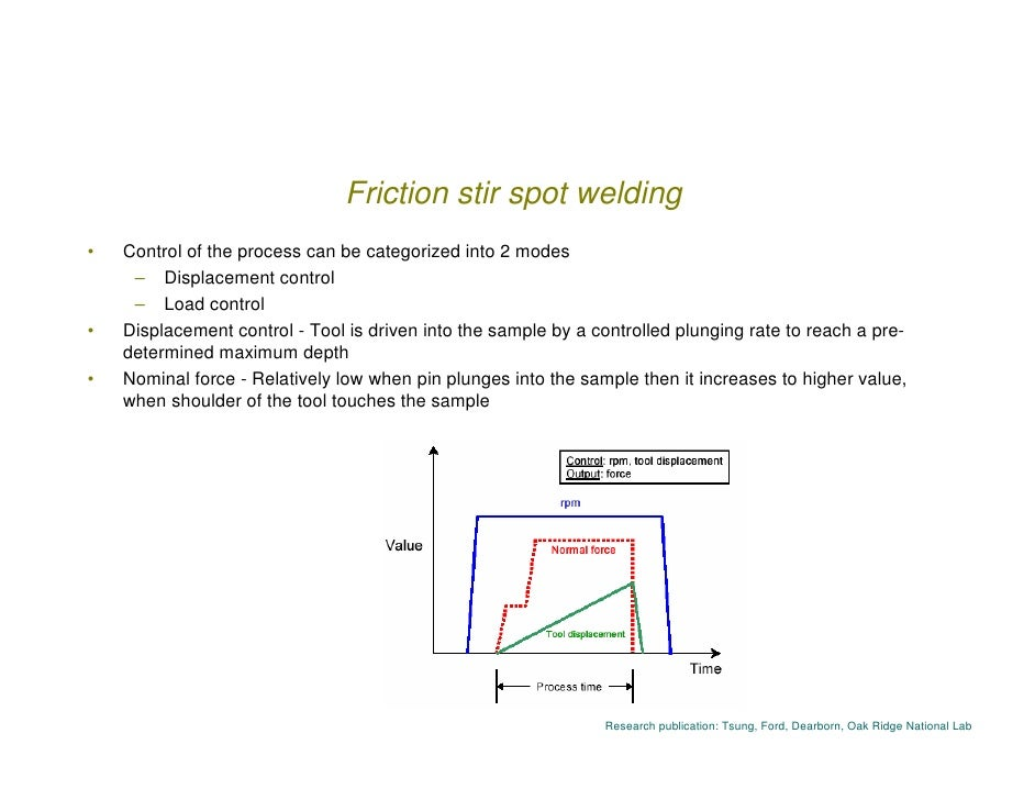 friction stir welding thesis 11th international symposium on friction stir welding, twi, cambridge,  r crawford masters thesis aw jarrell masters thesis jt reynolds masters thesis.