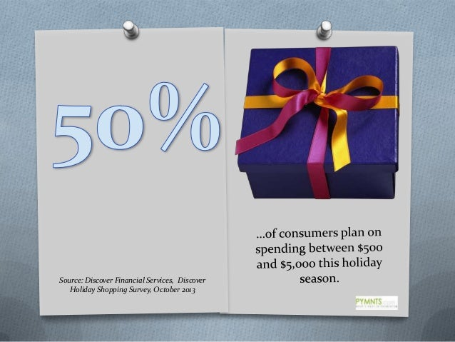Source: Discover Financial Services, Discover Holiday Shopping Survey, October 2013