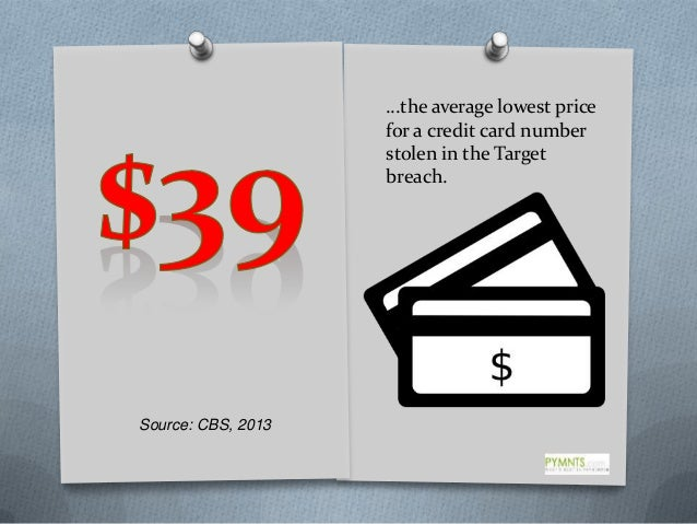 …the average lowest price for a credit card number stolen in the Target breach.  Source: CBS, 2013