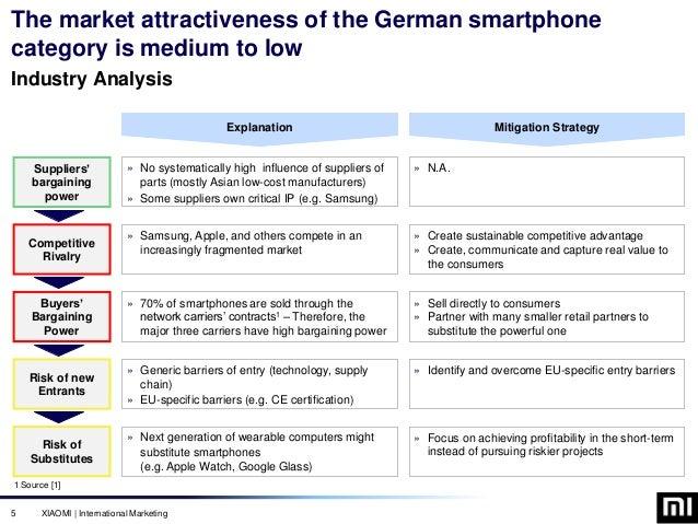 MUJI Marketing segmentation