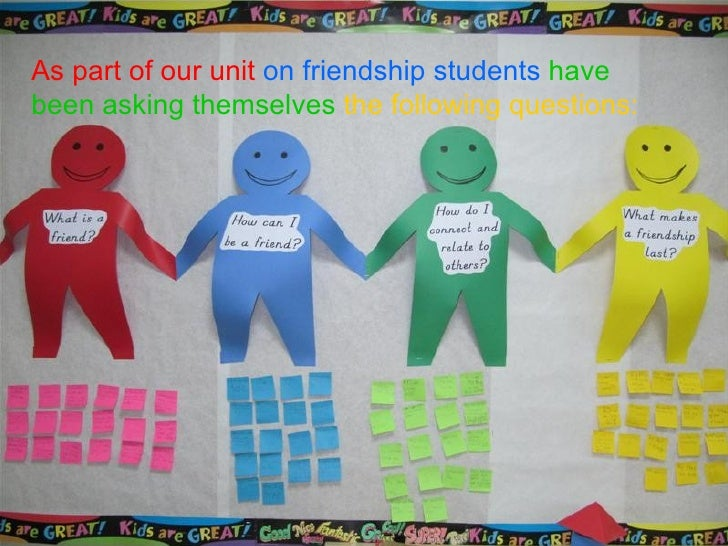 As part of our unit   on friendship students   have been asking themselves   the following questions: