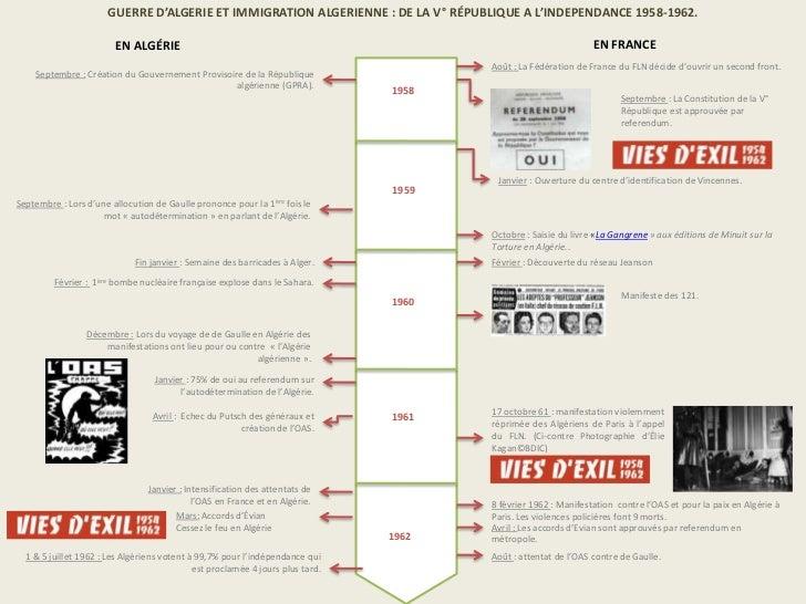 GUERRE D'ALGERIE ET IMMIGRATION ALGERIENNE : DE LA V° RÉPUBLIQUE A L'INDEPENDANCE 1958-1962.                        EN ALG...