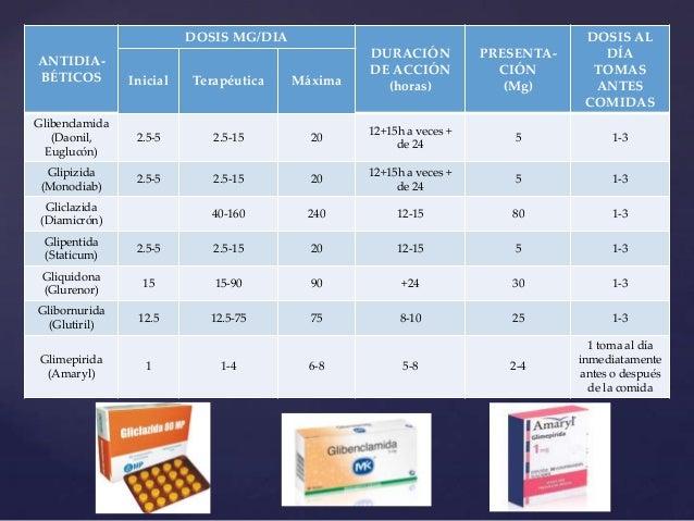 Fármacos hipoglucemiantes