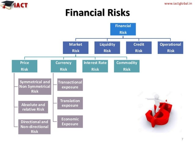 financial risk manangement Financial risk management is important to ensure there isn't another global financial crisis (gfc) it is generally seen as a discipline that focuses on modelling uncertainty and how to best.