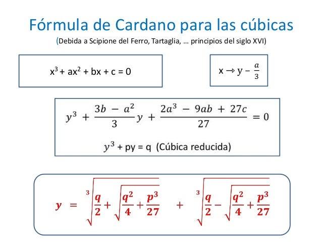 Fórmula de cardano para cúbicas