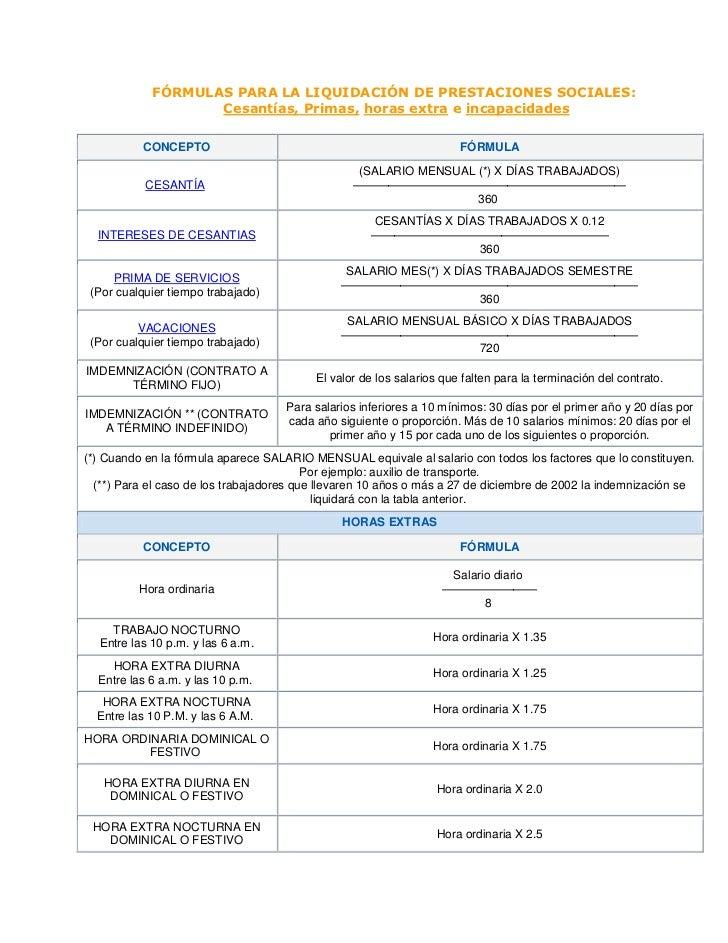 Modelos contrato de trabajo servicio domestio colombia for Modelo contrato de trabajo servicio domestico 2015