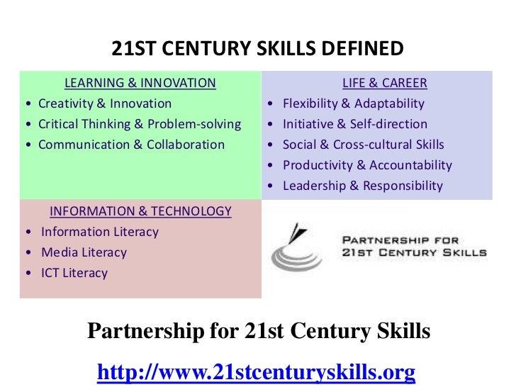 21ST CENTURY SKILLS DEFINED       LEARNING & INNOVATION                            LIFE & CAREER• Creativity & Innovation ...