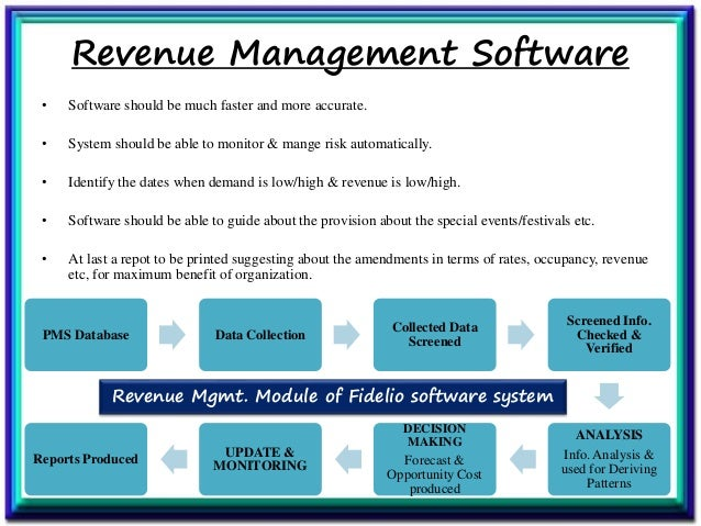 revenue management of gondolas Revenue management of gondolas case analysis revenue management of gondolas: maintaining the balance between tradition and revenue in.