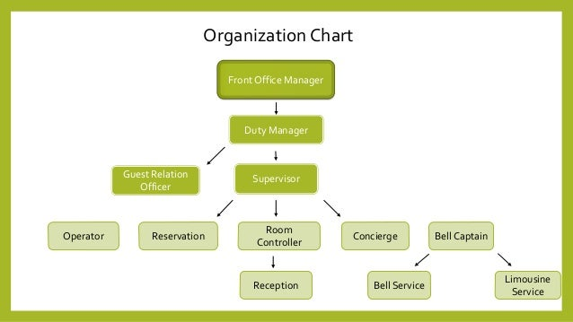 hospitality business functions rooms divisions