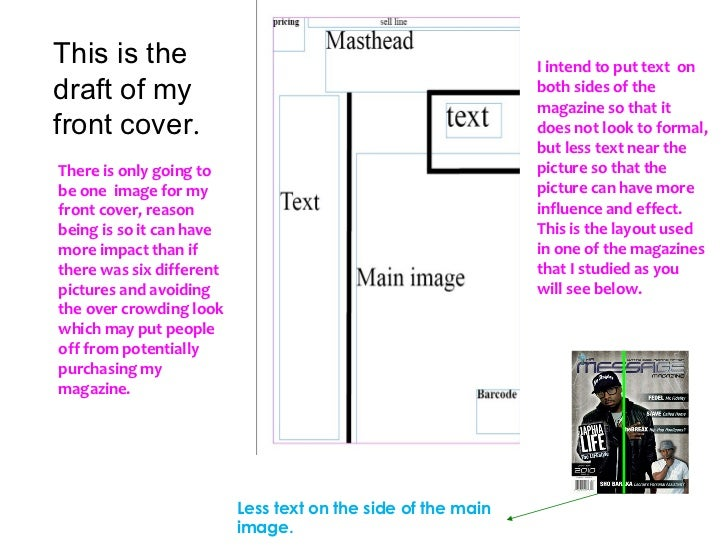 This is the                                                   I intend to put text ondraft of my                          ...