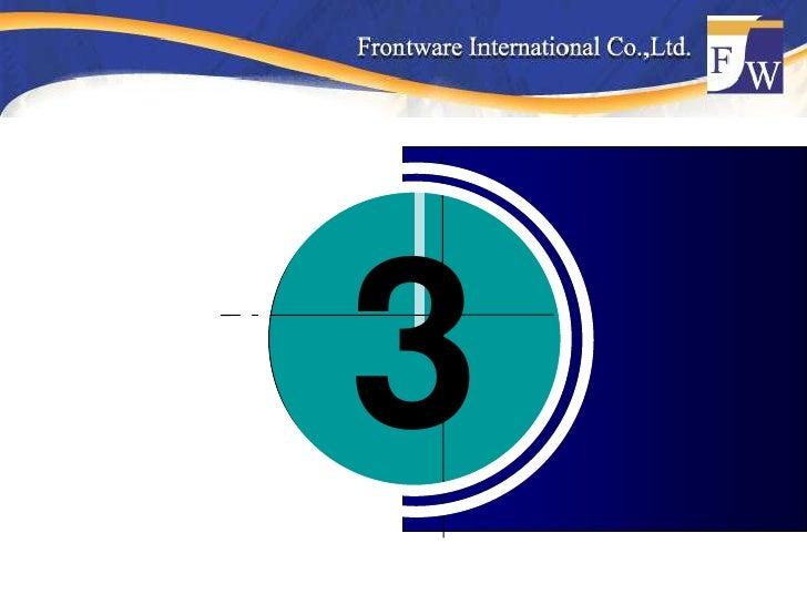 frontware international presentation