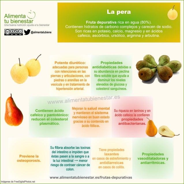 Frutas depurativas: la pera