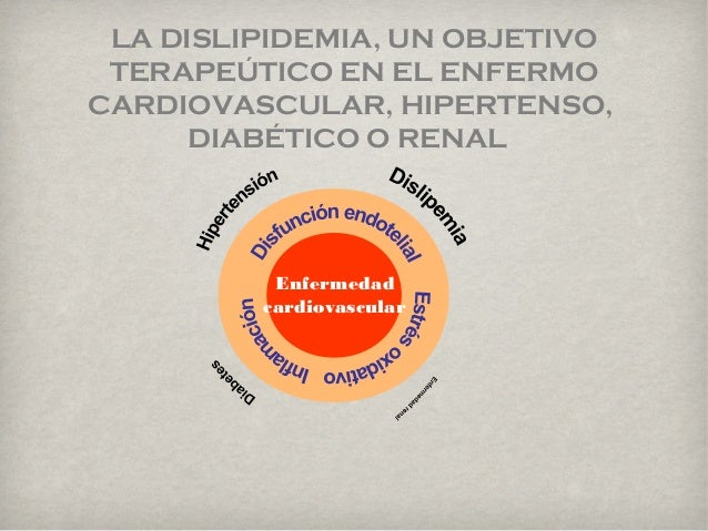 side effect if lisinopril