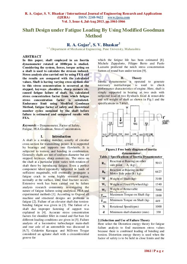 R. A. Gujar, S. V. Bhaskar / International Journal of Engineering Research and Applications (IJERA) ISSN: 2248-9622 www.ij...