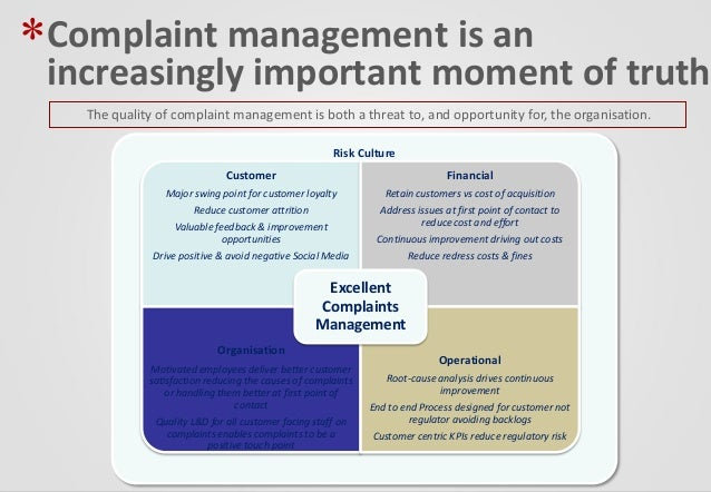 Customer Complaints Management In Financial Services
