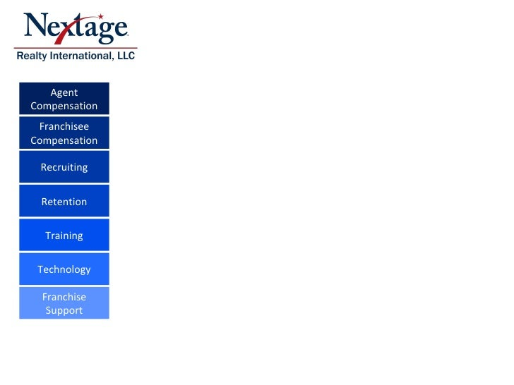 Nextage Franchise Presentation