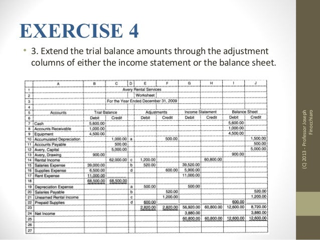 extended trial balance A trial balance that gives a vertical listing of all the ledger account balances with three additional columns for adjustments, accruals, and prepayments, and a final.