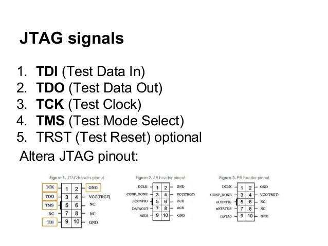 Fsec 2014 I Can Haz Your Board With Jtag