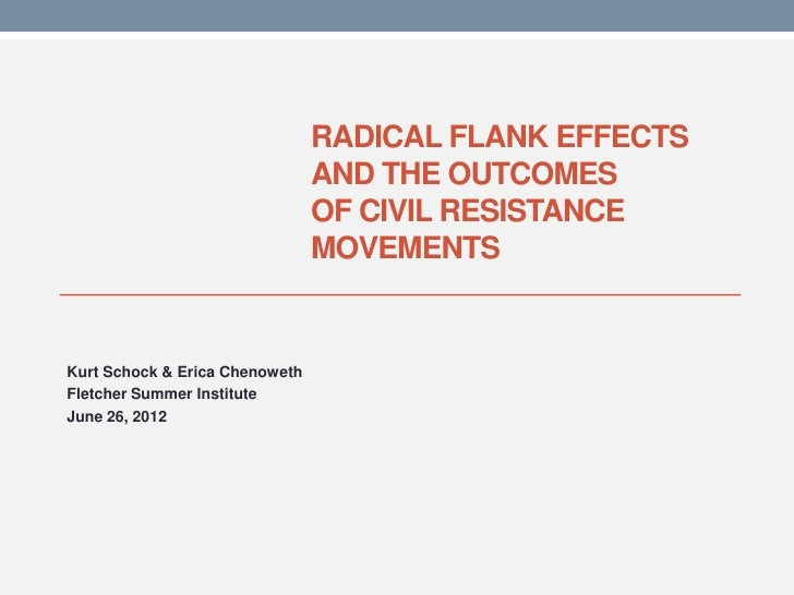 RADICAL FLANK EFFECTS                                AND THE OUTCOMES                                OF CIVIL RESISTANCE  ...