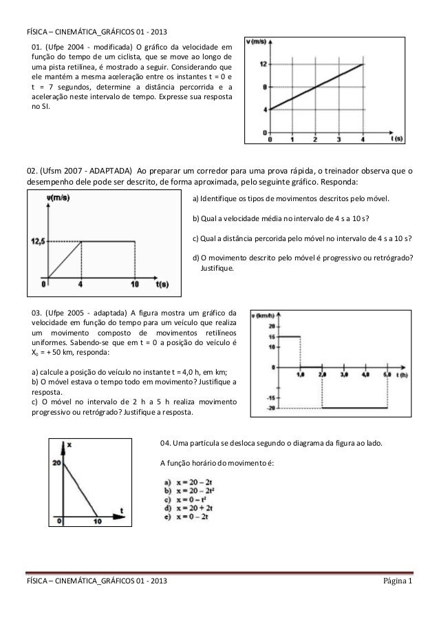 Física – cinemática gráficos 01   2013