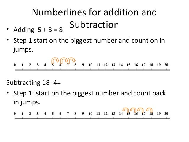 Addition Worksheets addition worksheets year 2 Free Printable – Foundation Stage Maths Worksheets