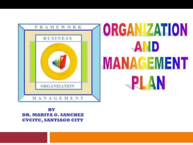 Objectives  Know the various definitions of organization and relate these concepts to management  Identify the theories ...