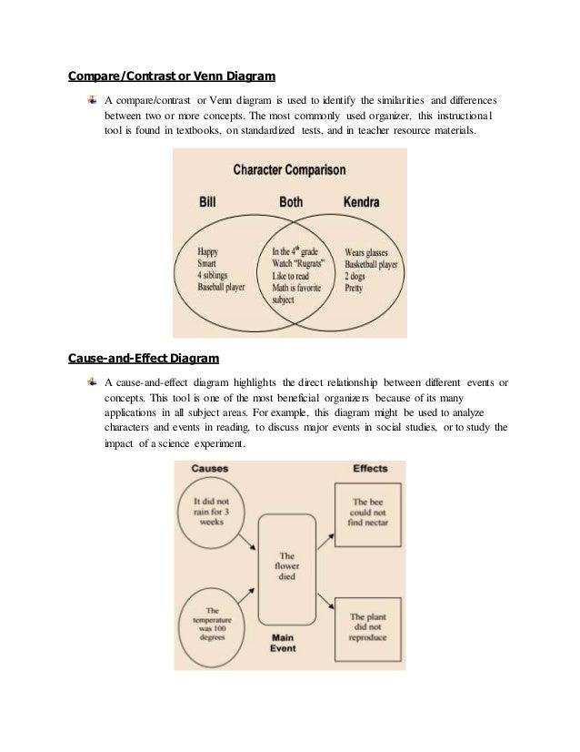 Venn Diagram Glasses Block And Schematic Diagrams