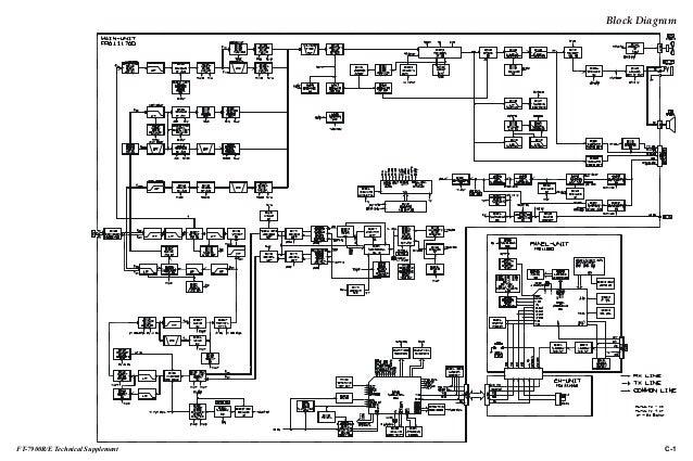 Yaesu FT-7900R Service Manual