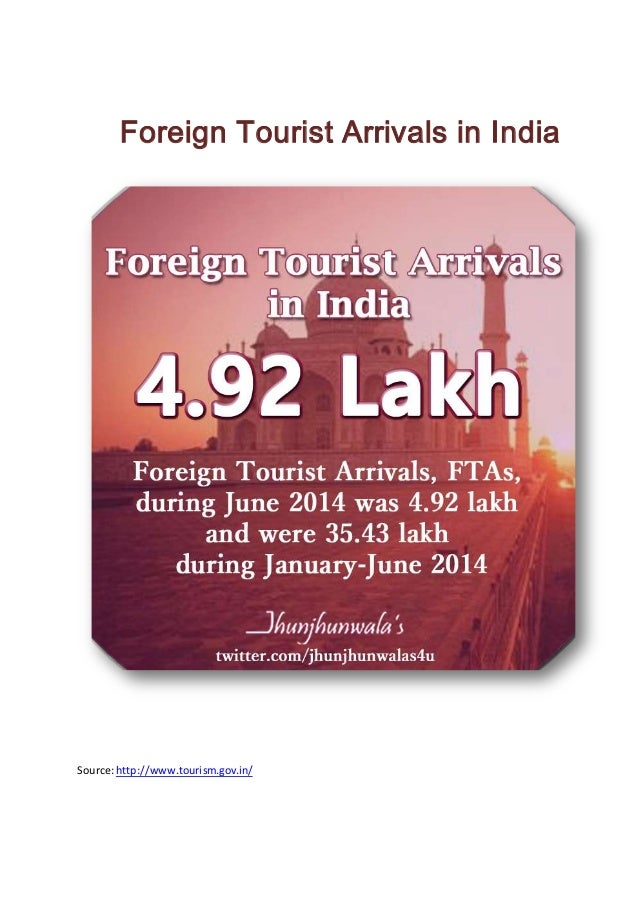 Foreign Tourist Arrivals in India Source:http://www.tourism.gov.in/