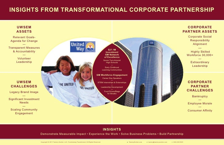 InsIghts froM transforMatIonal CorporatE partnErshIp     UWsEM                                                            ...