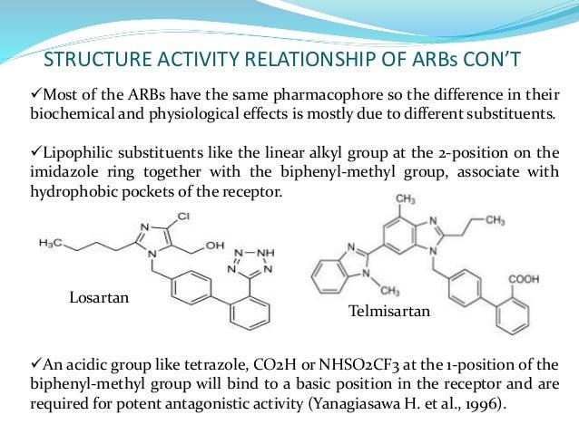 imidazole structure activity relationship of diuretics