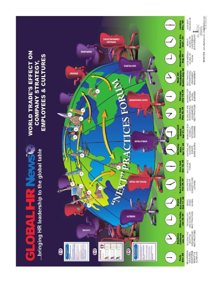"GLOBAL              HR      E X E C U T I V E            F O R U M                HR Innovation & ""Next Practices""     in ..."