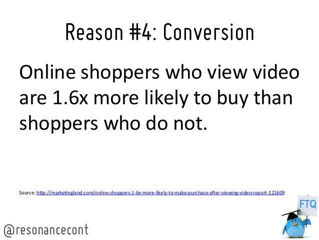 Buy video content