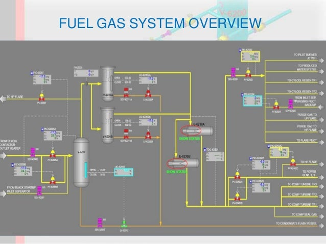 Fuel Gas System Instep additionally Types Of Chemical Engineering Drawings furthermore 45181 Boiler Feed Systems Open Feed System also Explosion Proof Softwall Modular Cleanroom moreover Facility Condition Assessment And Asset Management With Gis. on power distribution piping