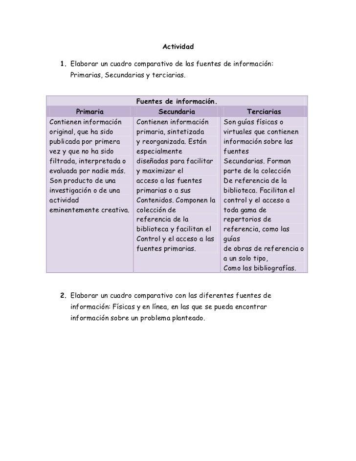 Actividad   1. Elaborar un cuadro comparativo de las fuentes de información:      Primarias, Secundarias y terciarias.    ...