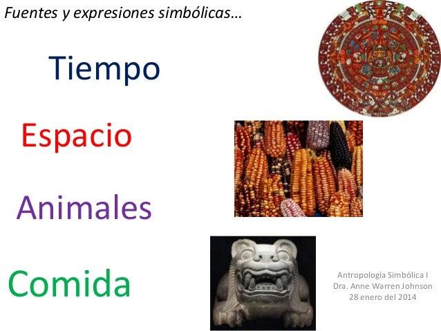 Fuentes y expresiones simbólicas…  Tiempo Espacio Animales  Comida  Antropología Simbólica I Dra. Anne Warren Johnson 28 e...