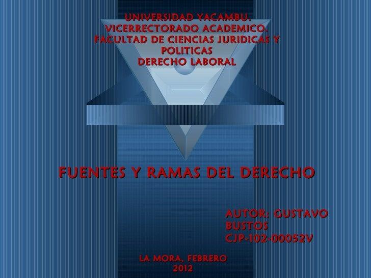 FUENTES Y RAMAS DEL DERECHO UNIVERSIDAD YACAMBU. VICERRECTORADO ACADEMICO. FACULTAD DE CIENCIAS JURIDICAS Y POLITICAS DERE...