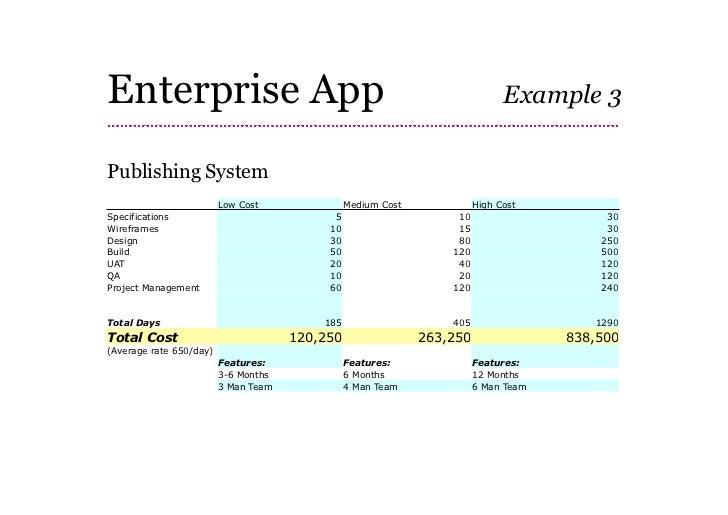website development project plan pdf