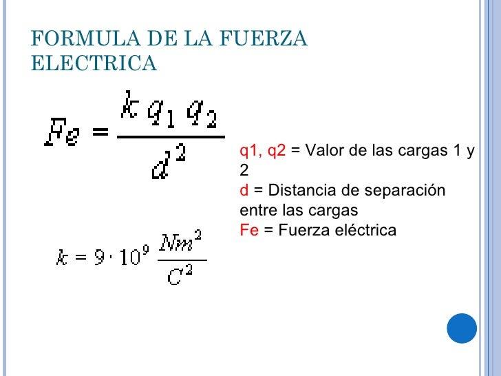 Formulas de Fuerzas Fisica Formula de la Fuerza Electrica