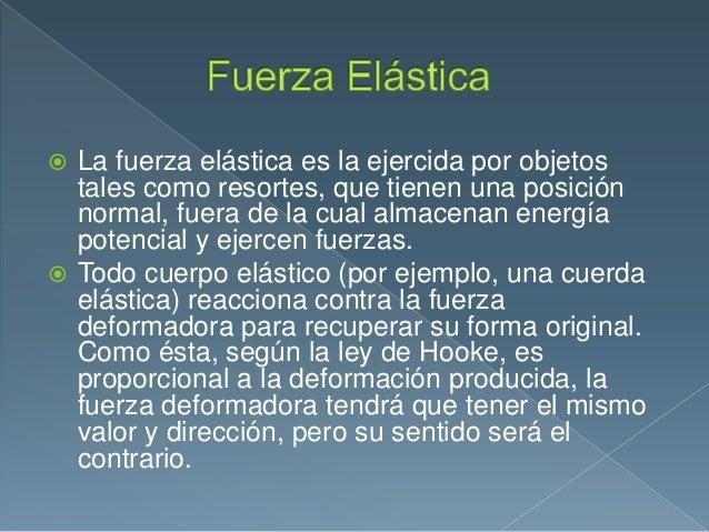 Fuerza el stica for Fuera definicion