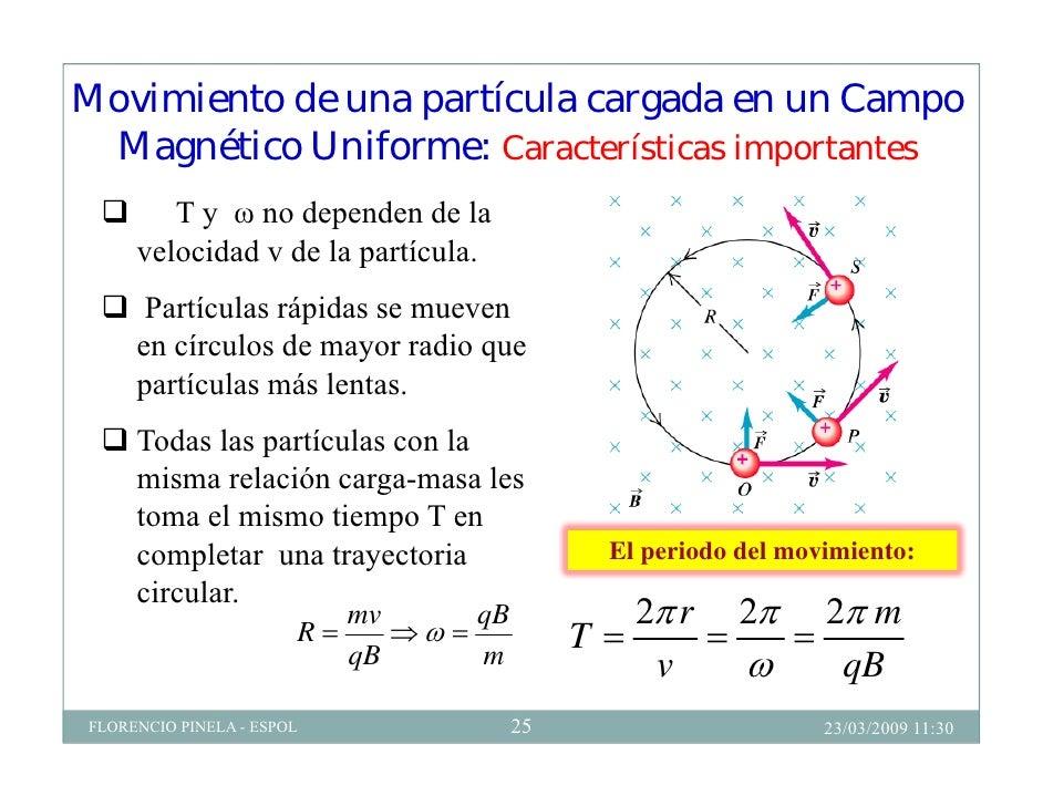 Resultado de imagen de Las partículas cargadas en movimiento generan un campo magnético