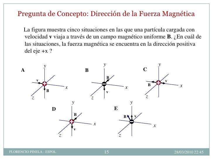 Resultado de imagen de No está mal que en este punto recordemos la fuerza magnética y gravitatoria que nos puede ayudar a comprender mejor el comportamiento de las partículas subatómicas.