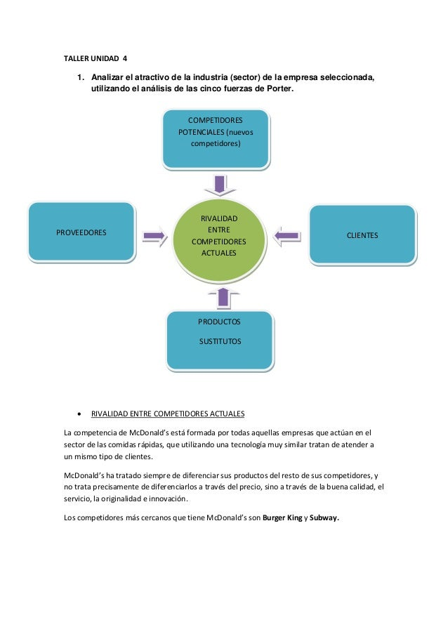 ejemplo de las 5 fuerzas de porter: