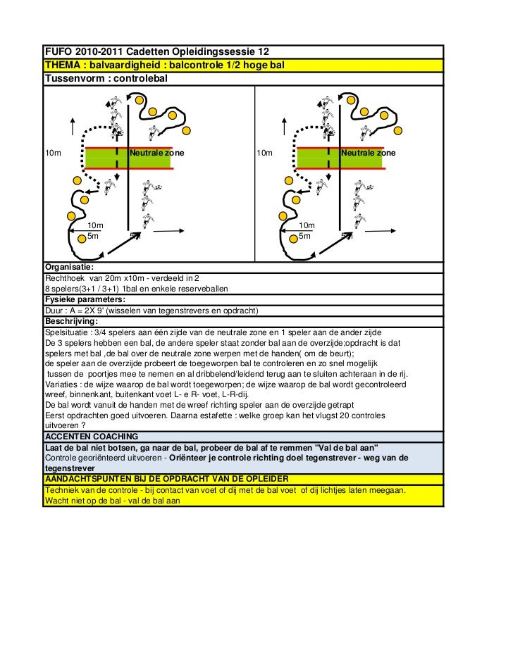 FUFO 2010-2011 Cadetten Opleidingssessie 12THEMA : balvaardigheid : balcontrole 1/2 hoge balTussenvorm : controlebal10m   ...