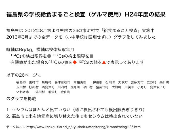 福島県の学校給食まるごと検査(ゲルマ使用)H24年度の結果福島県は 2012年8月末より県内の26の市町村で「給食まるごと検査」実施中2013年3月までの全データを(小中学校は区別せずに)グラフ化してみました縦軸はBq/kg,横軸は検体採取年月...