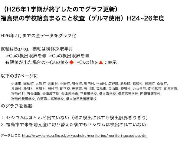 (H26年1学期が終了したのでグラフ更新) 福島県の学校給食まるごと検査(ゲルマ使用)H24 26年度 H26年7月までの全データをグラフ化 ! 縦軸はBq/kg,横軸は検体採取年月 134Csの検出限界を● 137Csの検出限界を■ 有...