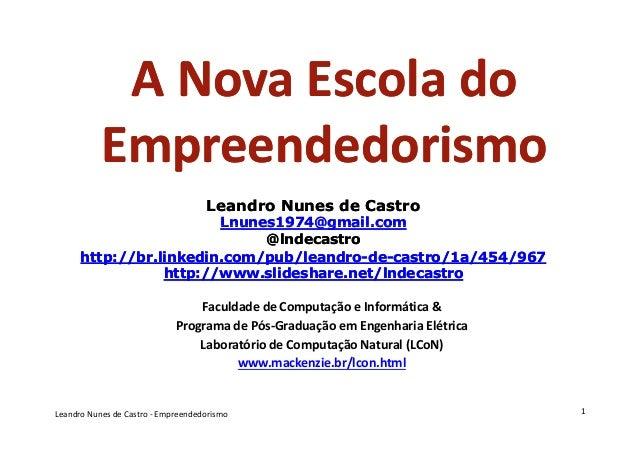 2013: Empreendedorismo: Slides do Curso